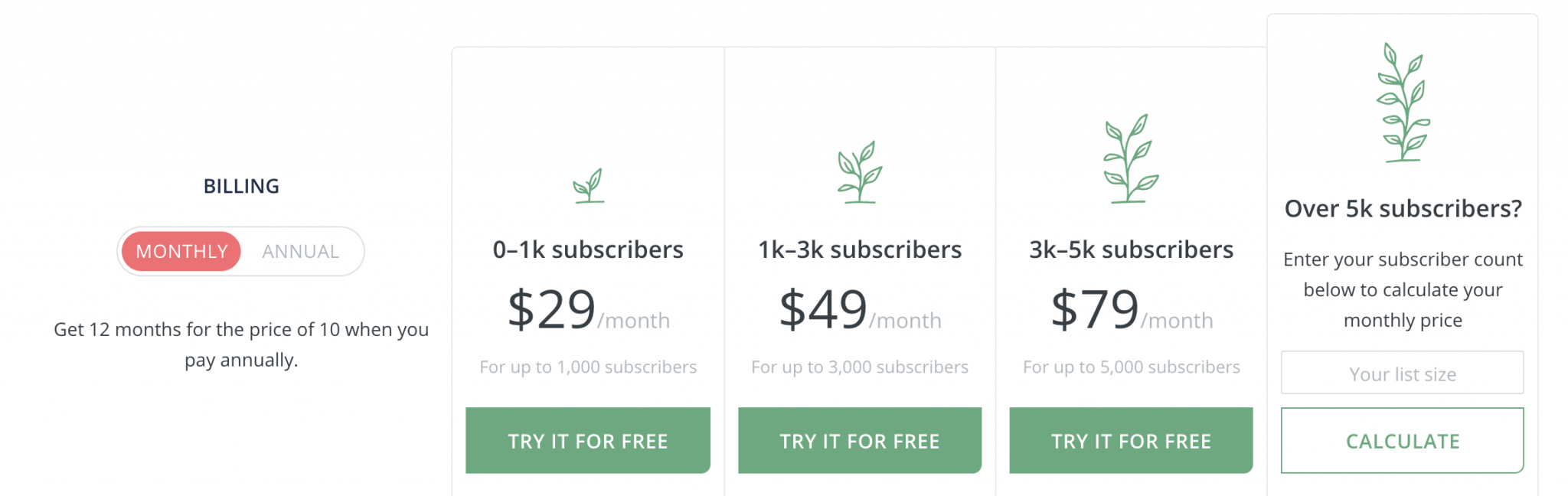 Coupon Code For Annual Subscription Email Marketing May 2020